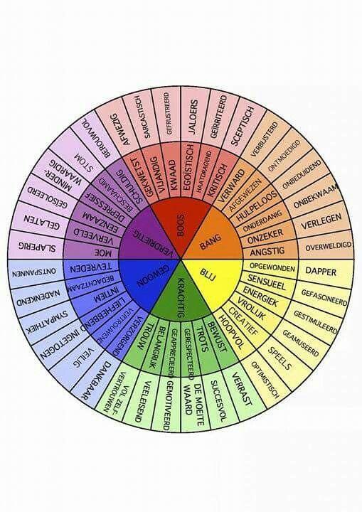 cirkel-emoties